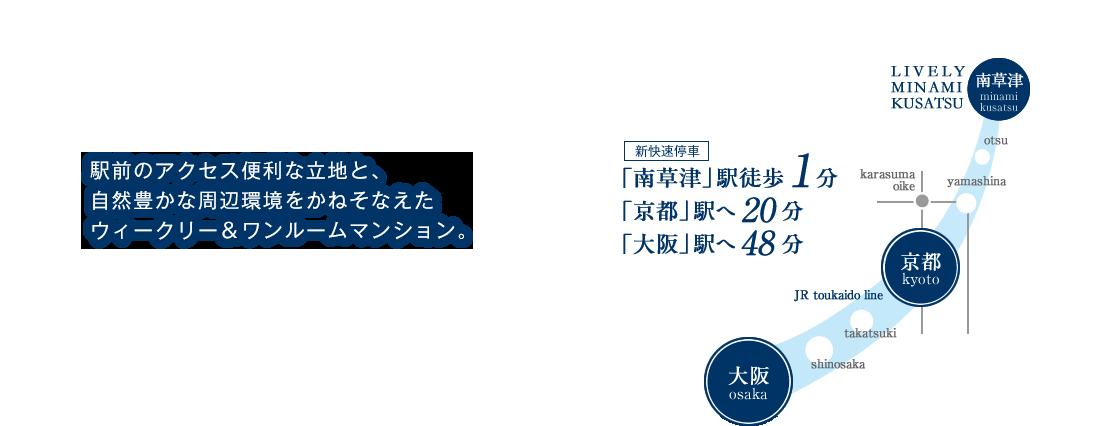 駅前のアクセス便利な立地と、自然豊かな周辺環境をかねそなえたウィークリー&ワンルームマンション。新快速停車「南草津駅徒歩1分」「京都駅へ20分」「大阪駅へ48分」